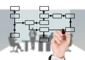 5 dicas para deixar sua empresa mais eficiente com apoio administrativo